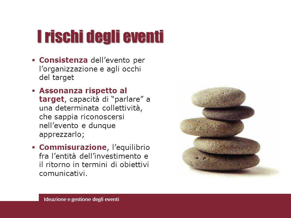 I rischi degli eventi Consistenza dell'evento per l'organizzazione e agli occhi del target.