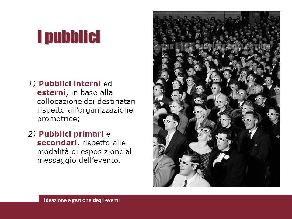 I pubblici 1) Pubblici interni ed esterni, in base alla collocazione dei destinatari rispetto all'organizzazione promotrice;