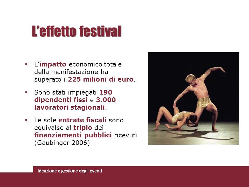 L'effetto festival L'impatto economico totale della manifestazione ha superato i 225 milioni di euro.