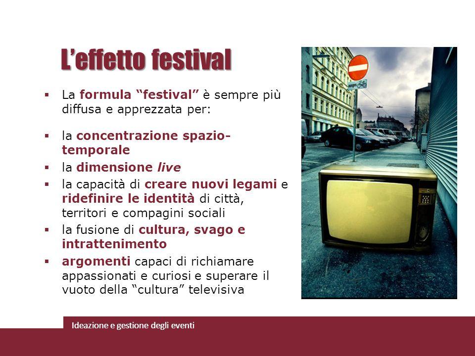 L'effetto festival La formula festival è sempre più diffusa e apprezzata per: la concentrazione spazio-temporale.