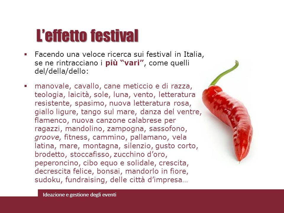 L'effetto festival Facendo una veloce ricerca sui festival in Italia, se ne rintracciano i più vari , come quelli del/della/dello:
