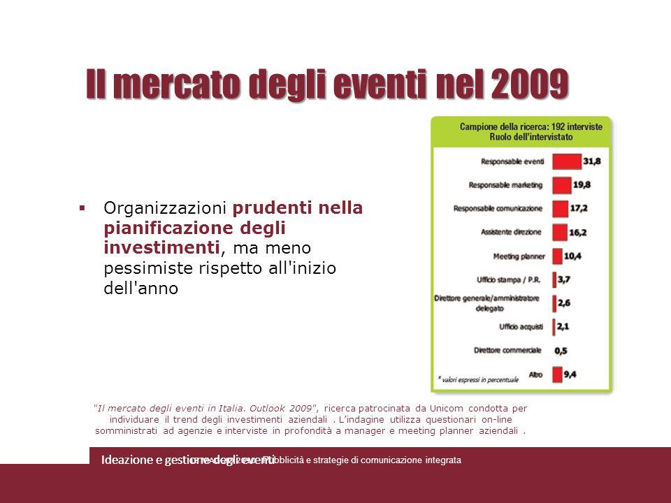 Il mercato degli eventi nel 2009