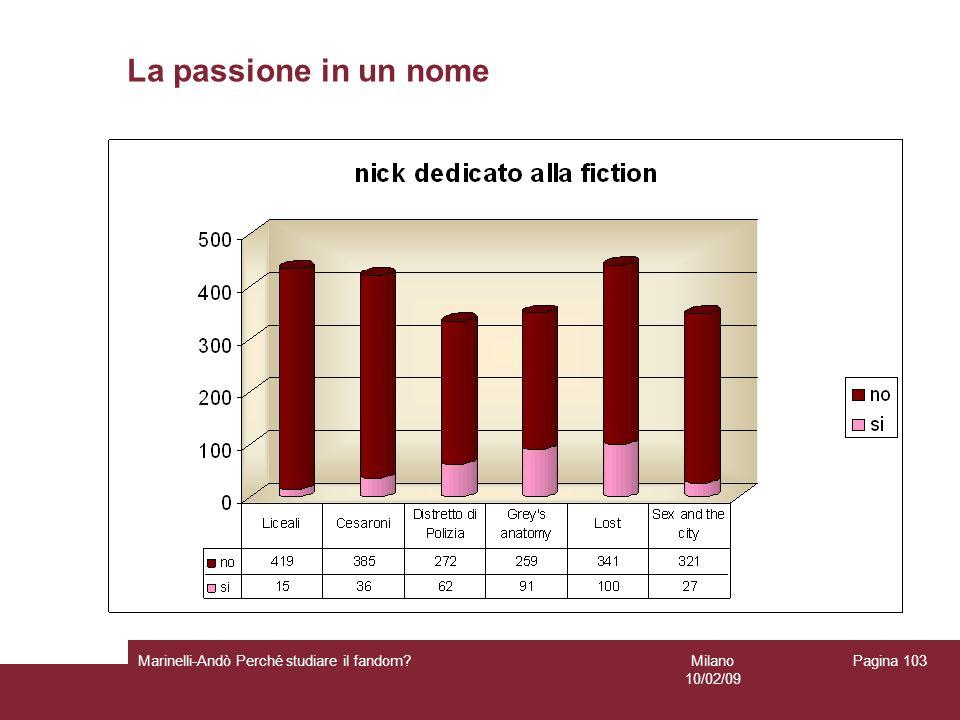 La passione in un nome Marinelli-Andò Perché studiare il fandom
