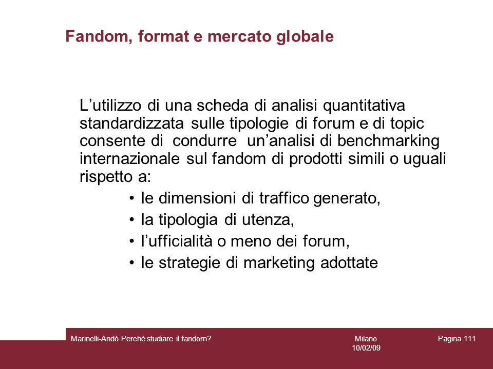 Fandom, format e mercato globale