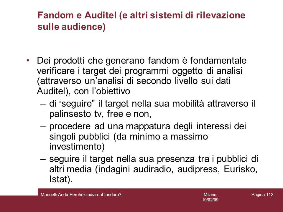 Fandom e Auditel (e altri sistemi di rilevazione sulle audience)
