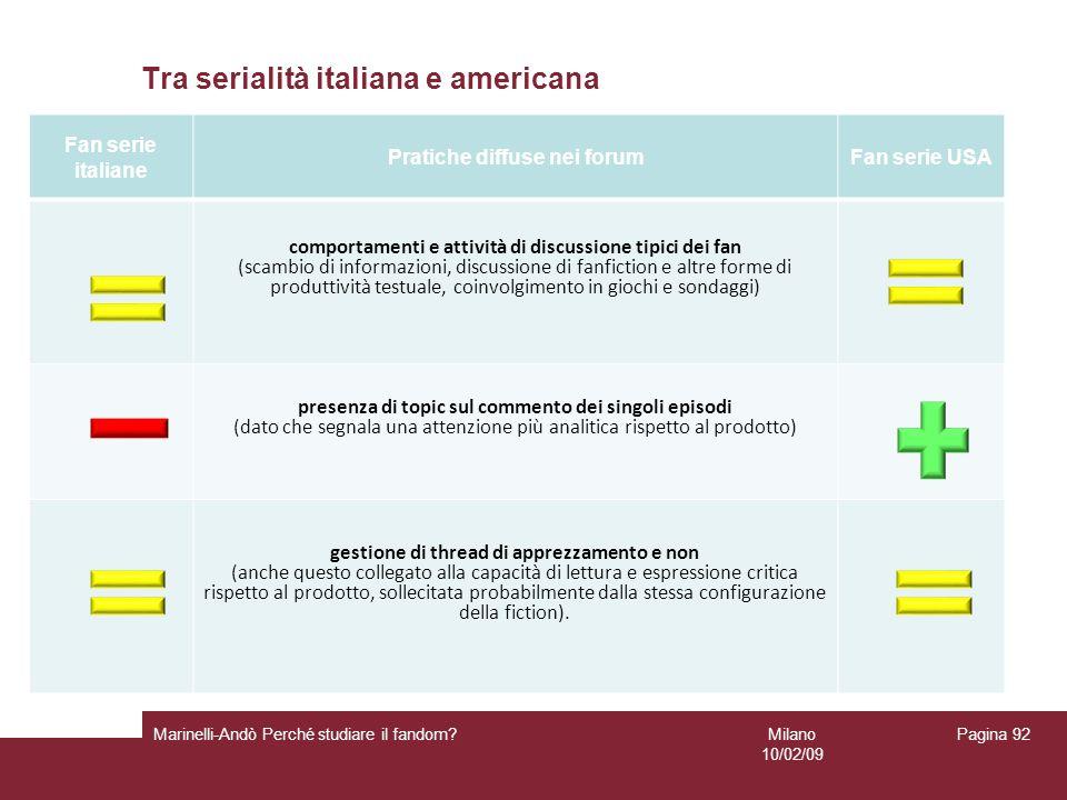 Tra serialità italiana e americana