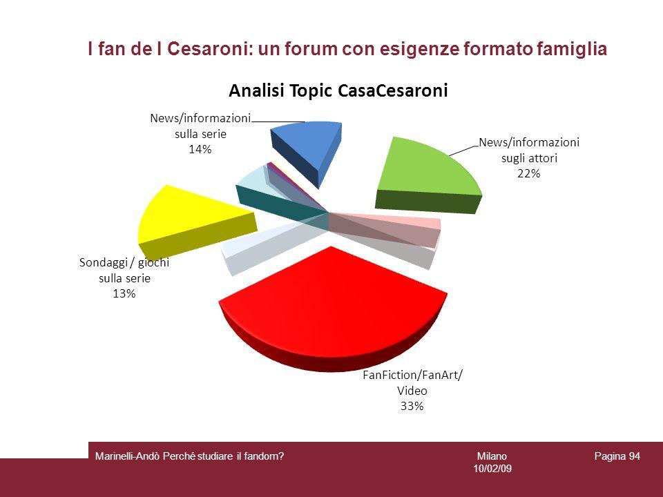 I fan de I Cesaroni: un forum con esigenze formato famiglia