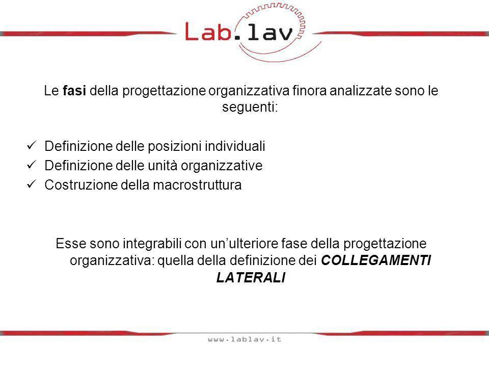 Le fasi della progettazione organizzativa finora analizzate sono le seguenti: