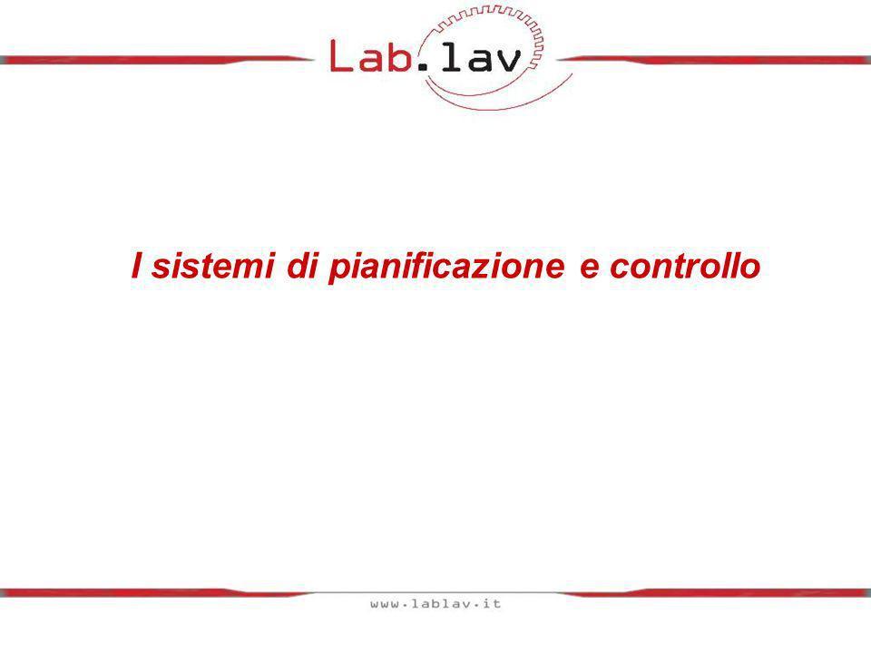 I sistemi di pianificazione e controllo