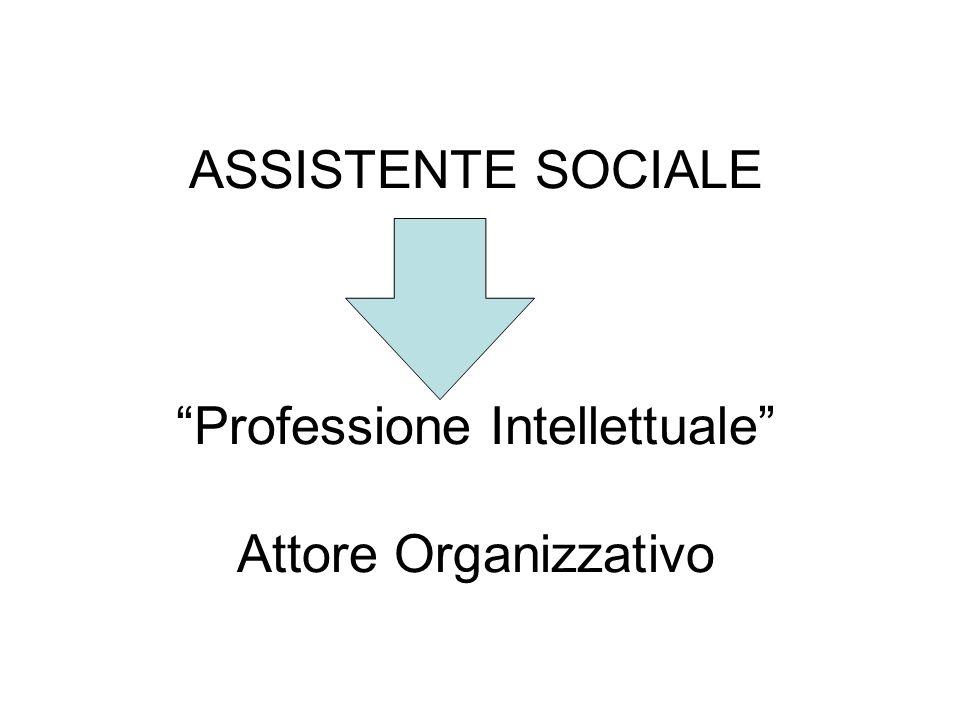 ASSISTENTE SOCIALE Professione Intellettuale Attore Organizzativo