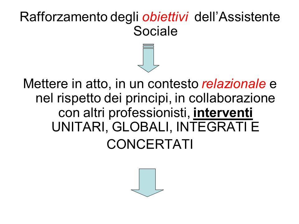 Rafforzamento degli obiettivi dell'Assistente Sociale