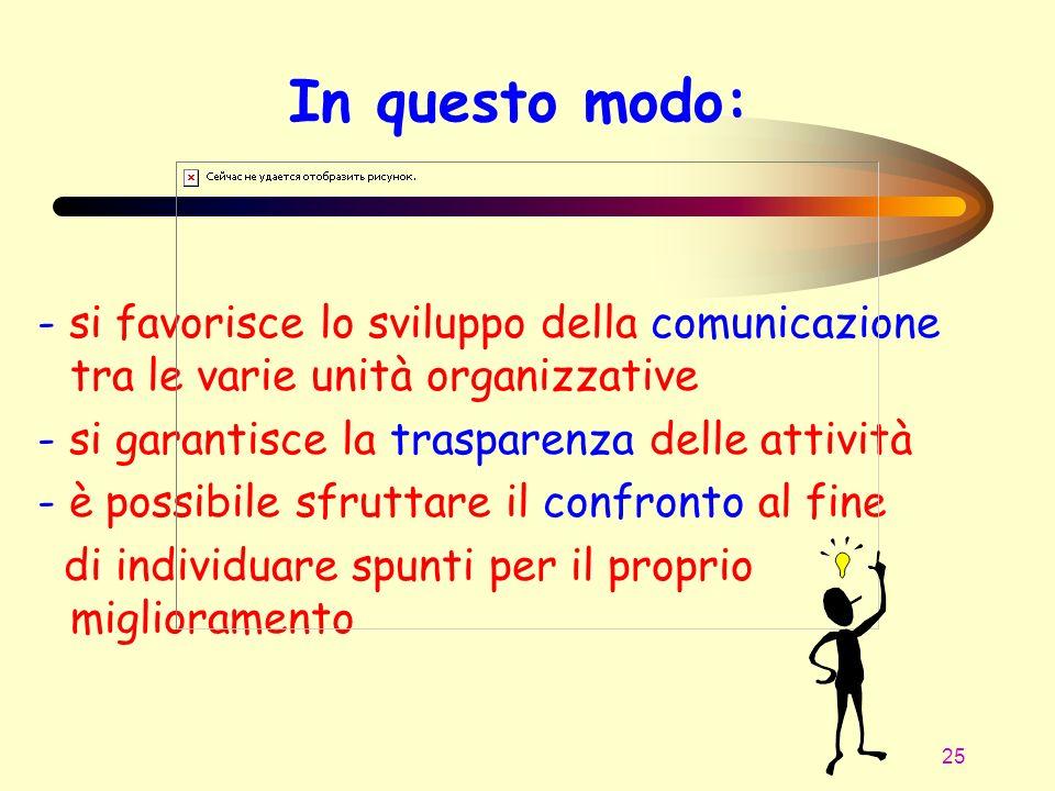 In questo modo: - si favorisce lo sviluppo della comunicazione tra le varie unità organizzative. - si garantisce la trasparenza delle attività.
