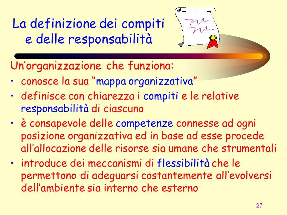 La definizione dei compiti e delle responsabilità