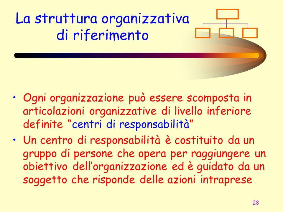 La struttura organizzativa di riferimento