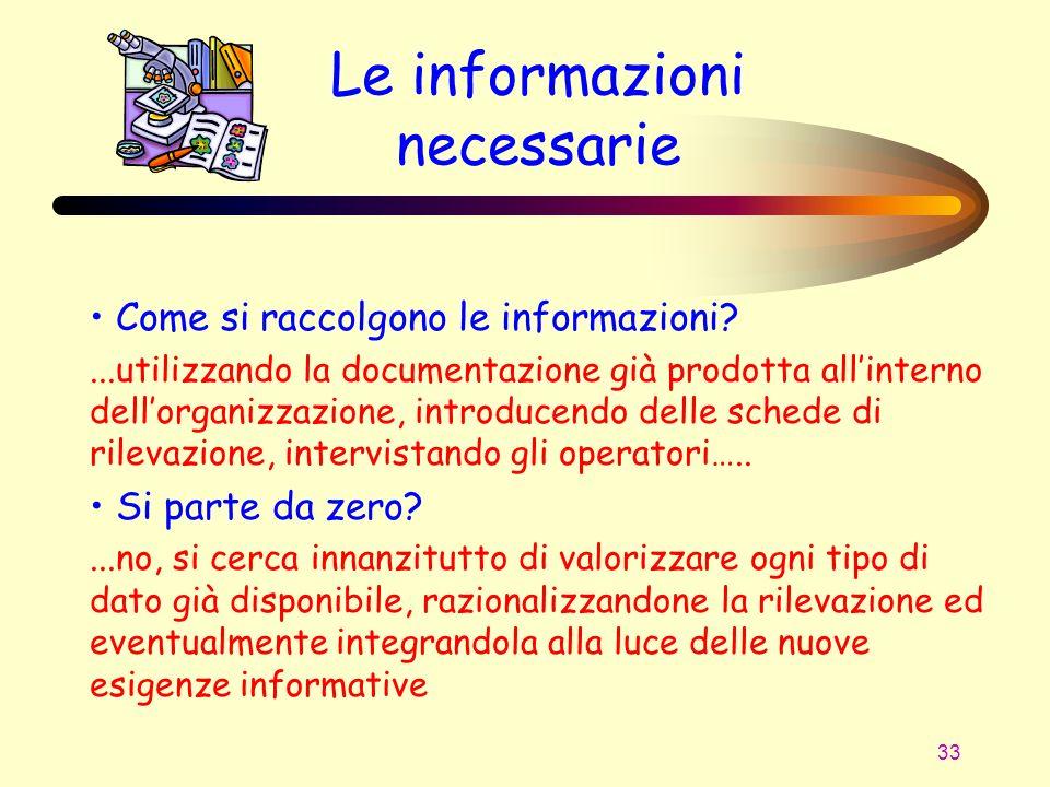 Le informazioni necessarie