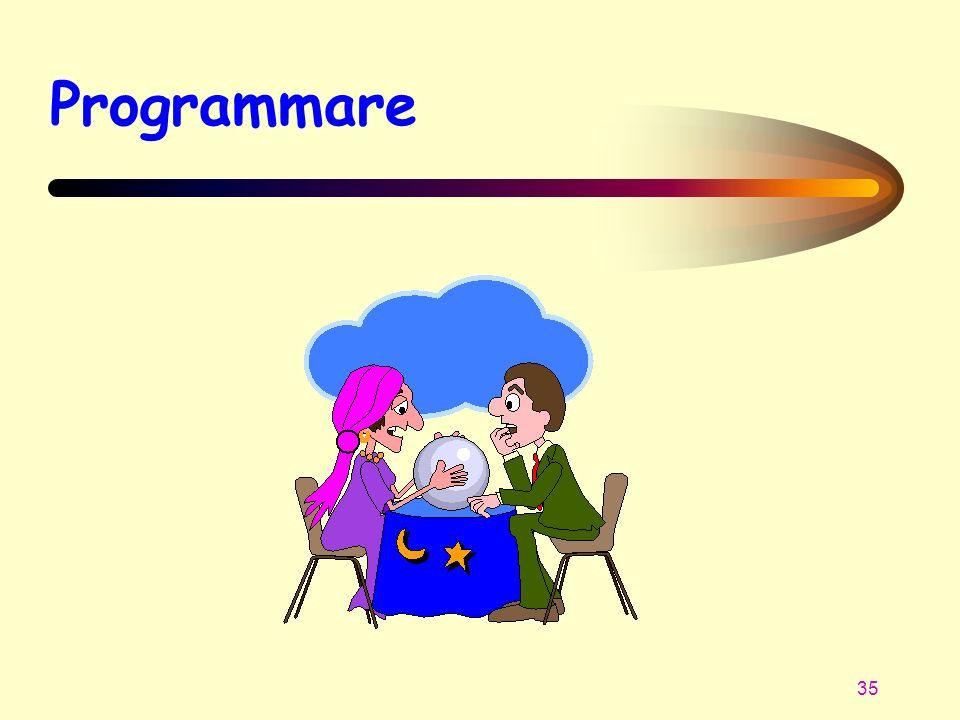Programmare