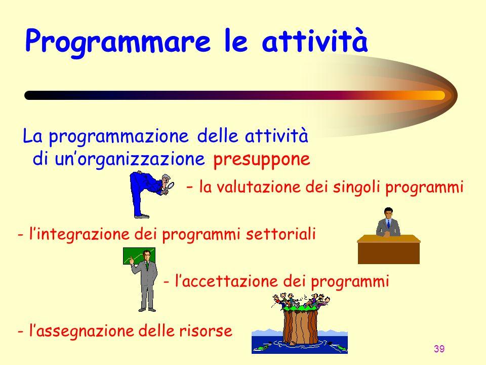 Programmare le attività