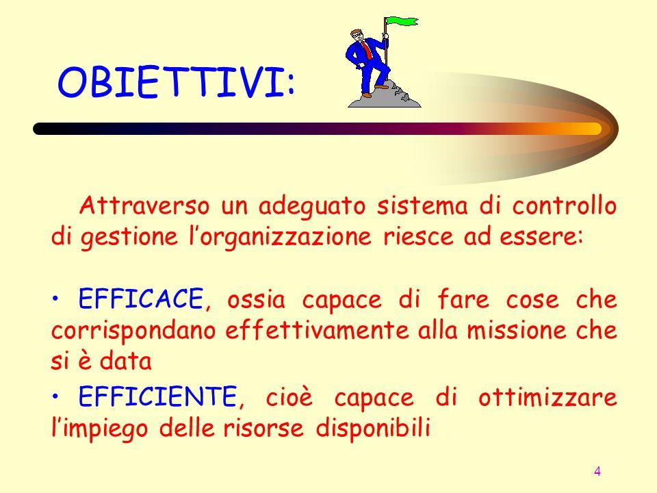 OBIETTIVI: Attraverso un adeguato sistema di controllo di gestione l'organizzazione riesce ad essere: