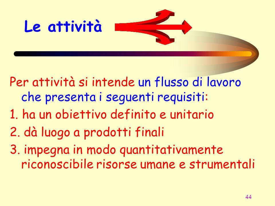 Le attività Per attività si intende un flusso di lavoro che presenta i seguenti requisiti: 1. ha un obiettivo definito e unitario.