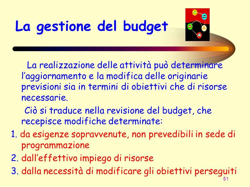La gestione del budget