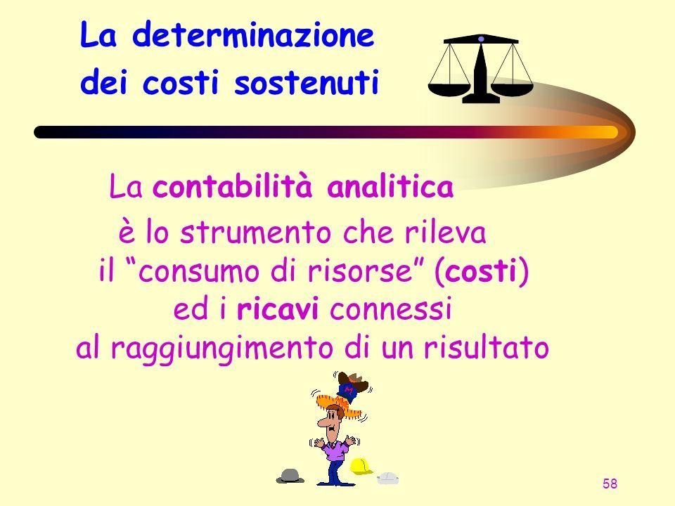 La determinazione dei costi sostenuti