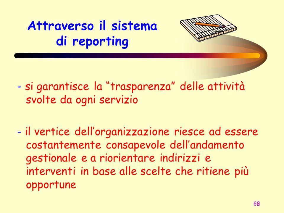 Attraverso il sistema di reporting