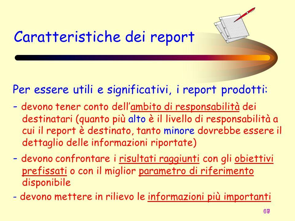 Caratteristiche dei report