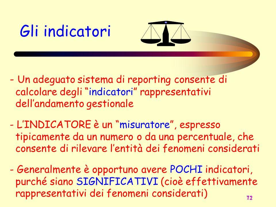 Gli indicatori - Un adeguato sistema di reporting consente di calcolare degli indicatori rappresentativi dell'andamento gestionale.