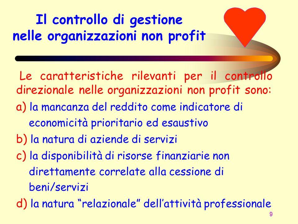 Il controllo di gestione nelle organizzazioni non profit