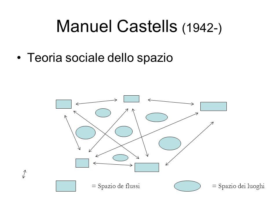 Manuel Castells (1942-) Teoria sociale dello spazio = Spazio de flussi