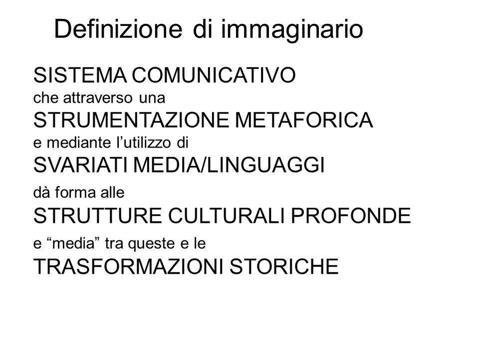 Definizione di immaginario