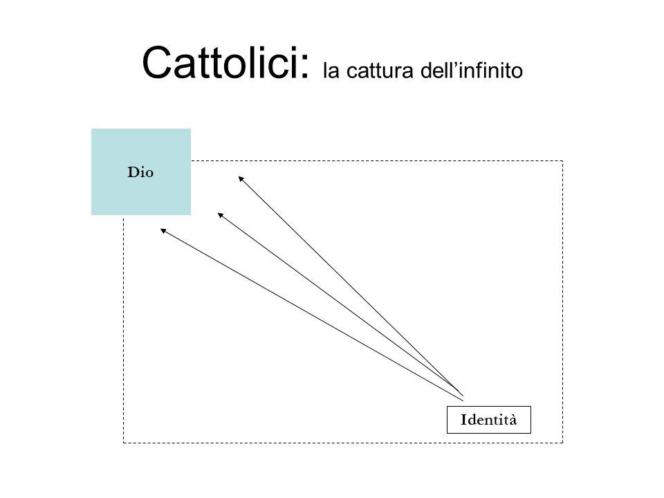 Cattolici: la cattura dell'infinito