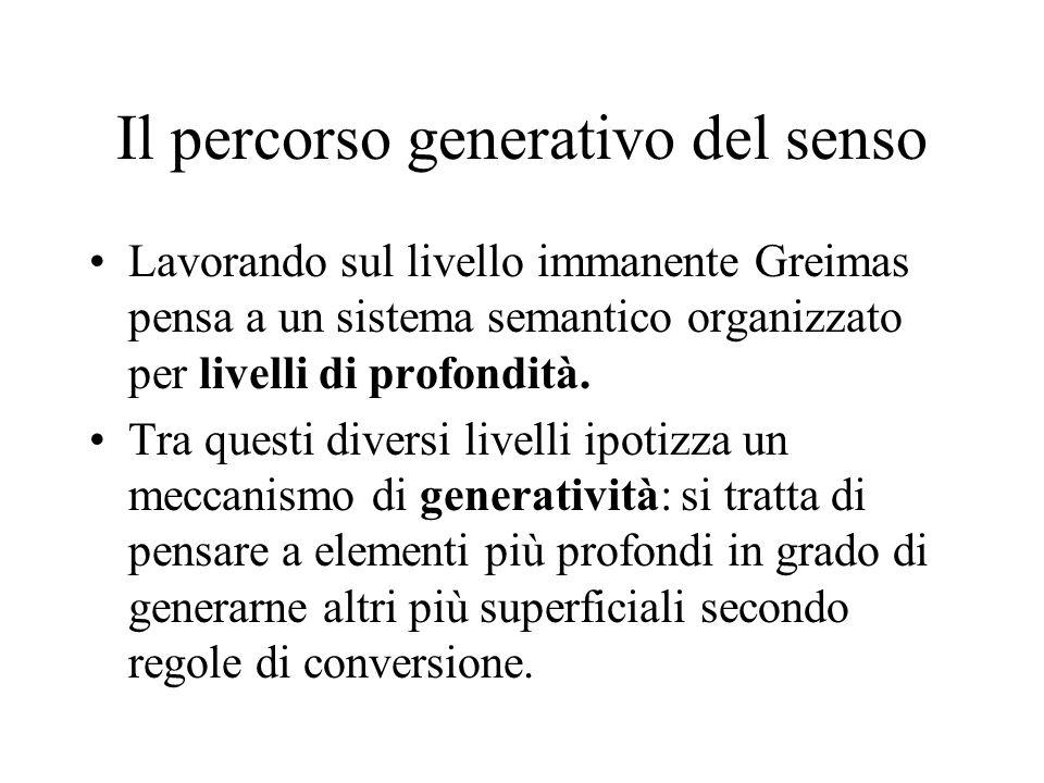 Il percorso generativo del senso