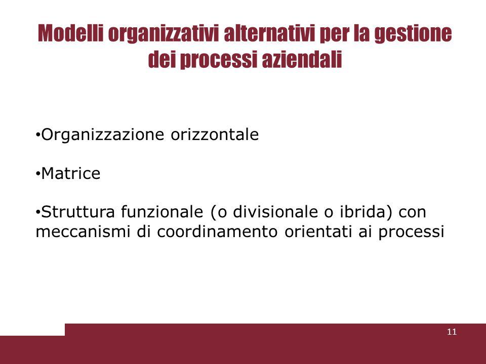 Modelli organizzativi alternativi per la gestione dei processi aziendali