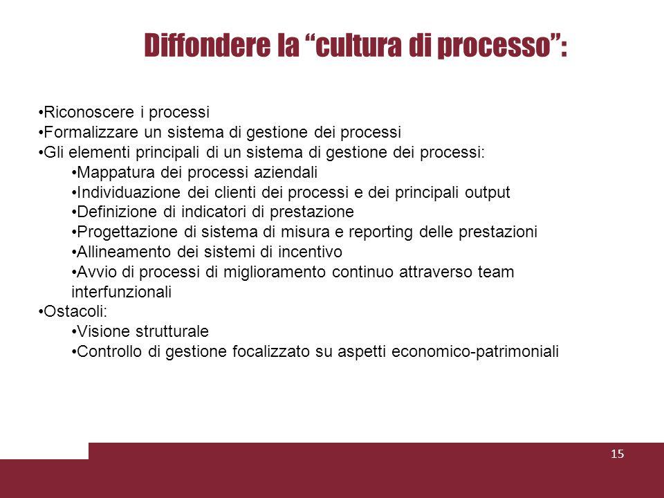 Diffondere la cultura di processo :