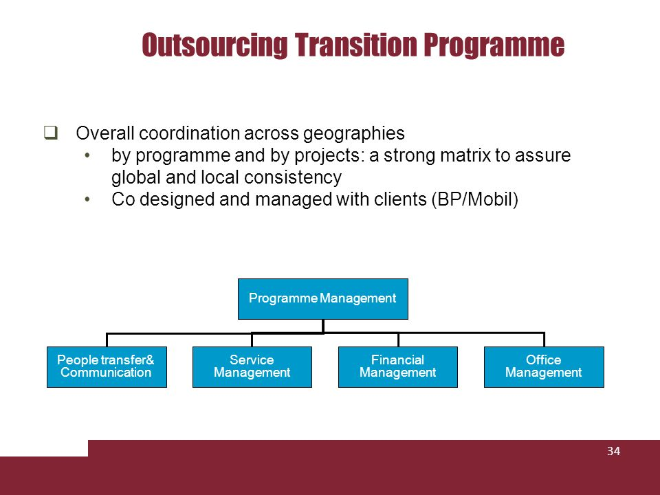 Outsourcing Transition Programme