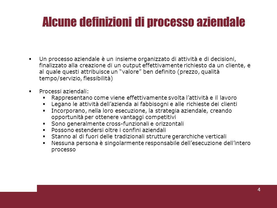 Alcune definizioni di processo aziendale