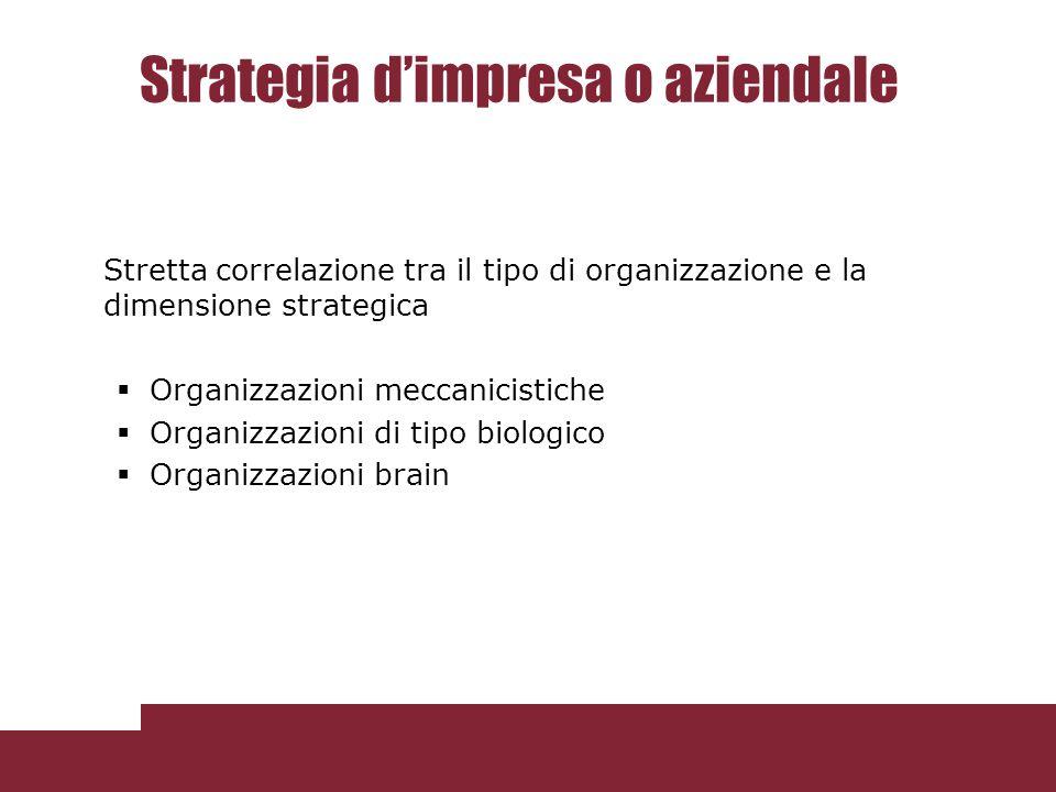 Strategia d'impresa o aziendale