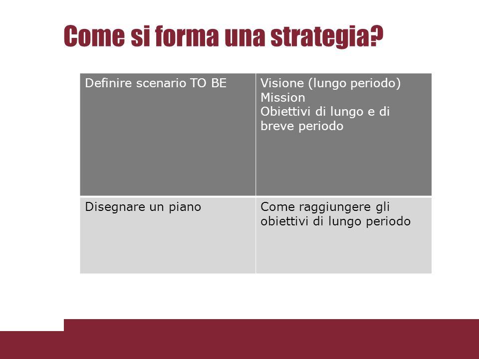 Come si forma una strategia