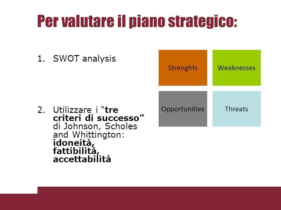 Per valutare il piano strategico: