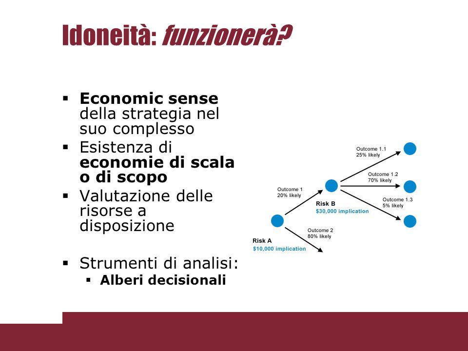 Idoneità: funzionerà Economic sense della strategia nel suo complesso