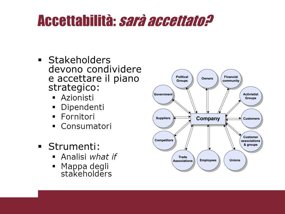 Accettabilità: sarà accettato