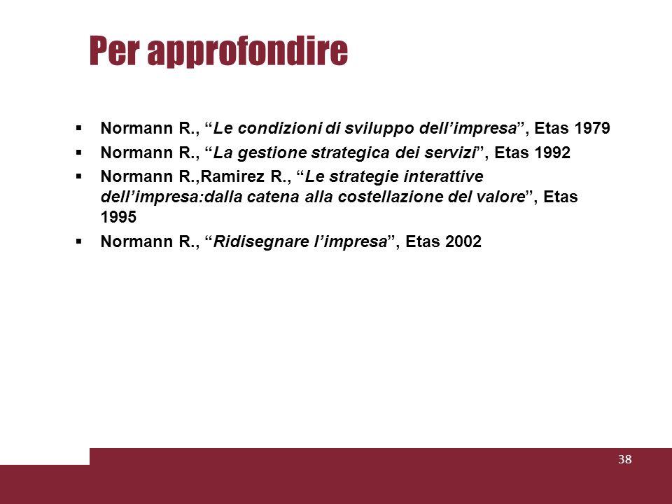 Per approfondire Normann R., Le condizioni di sviluppo dell'impresa , Etas 1979. Normann R., La gestione strategica dei servizi , Etas 1992.