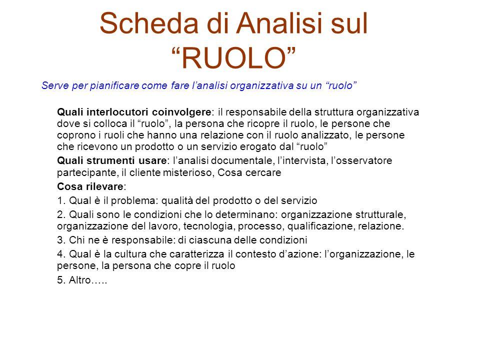 Scheda di Analisi sul RUOLO