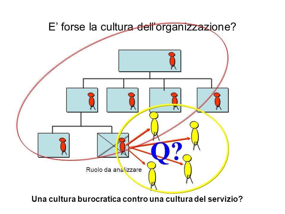 E' forse la cultura dell'organizzazione