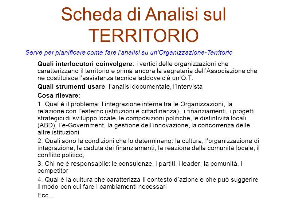 Scheda di Analisi sul TERRITORIO
