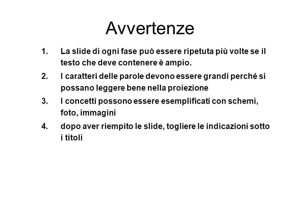 Avvertenze La slide di ogni fase può essere ripetuta più volte se il testo che deve contenere è ampio.