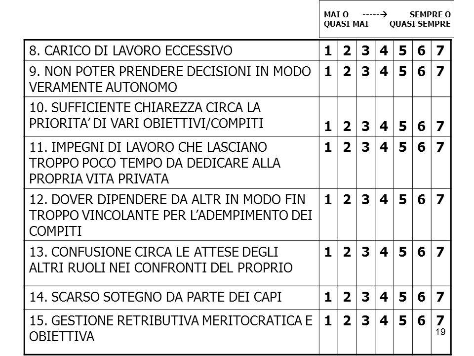 8. CARICO DI LAVORO ECCESSIVO 1 2 3 4 5 6 7