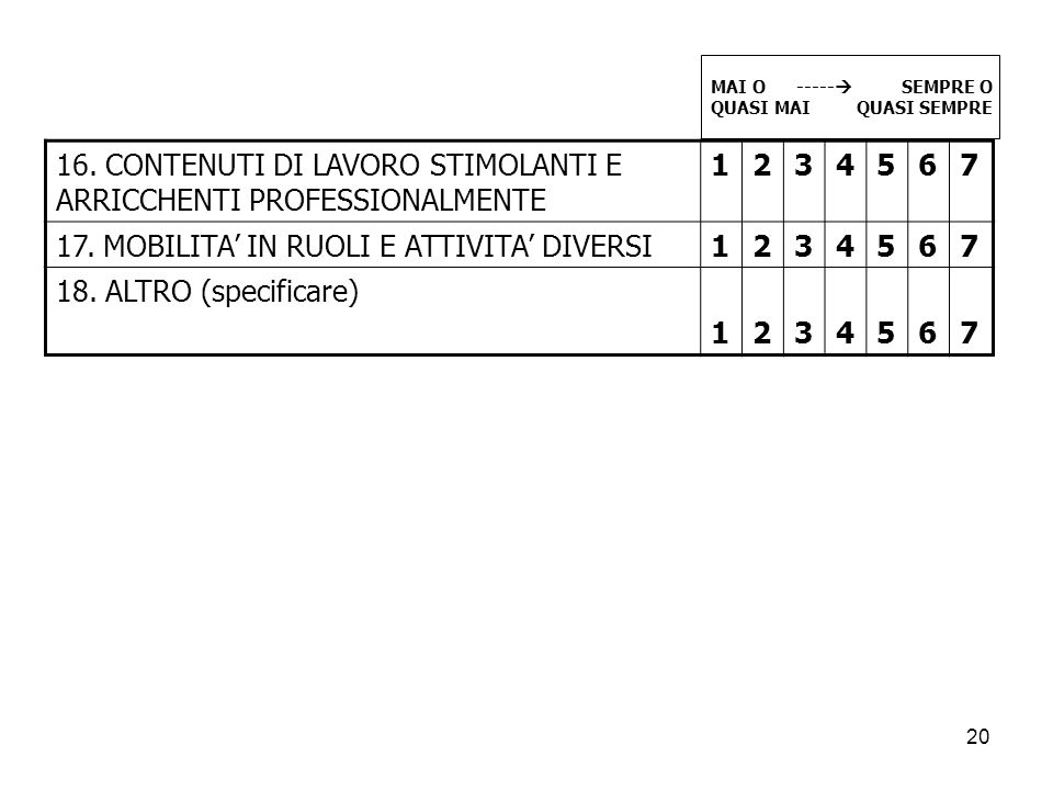 16. CONTENUTI DI LAVORO STIMOLANTI E ARRICCHENTI PROFESSIONALMENTE 1 2