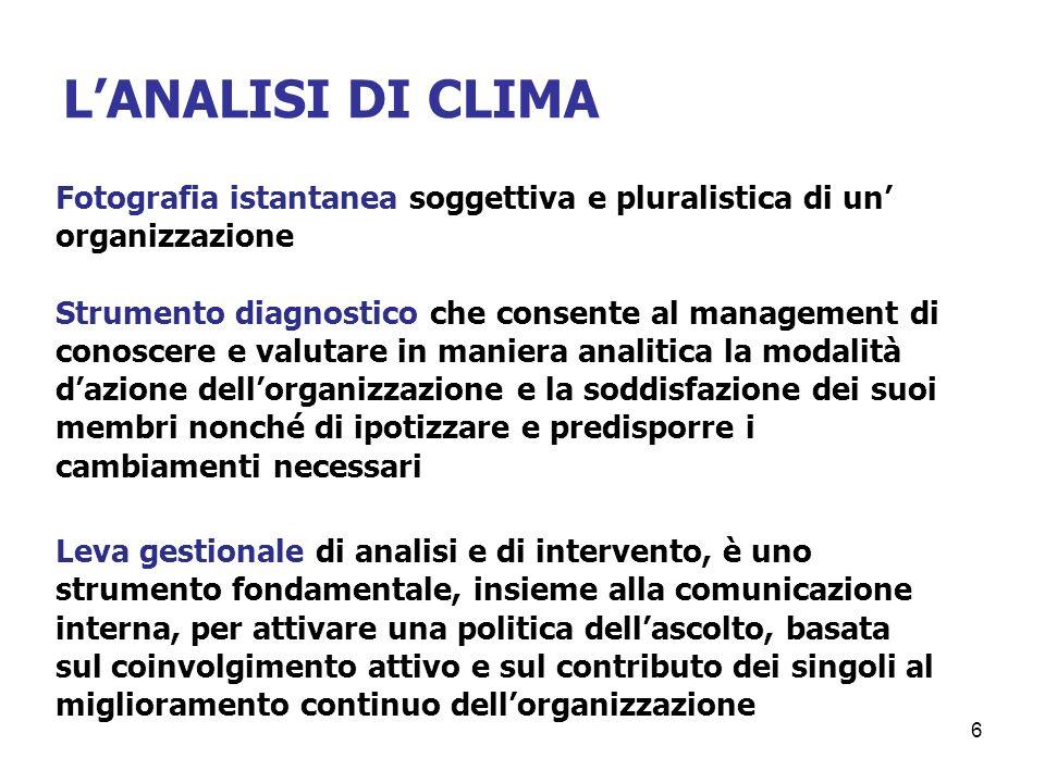 L'ANALISI DI CLIMA Fotografia istantanea soggettiva e pluralistica di un' organizzazione.